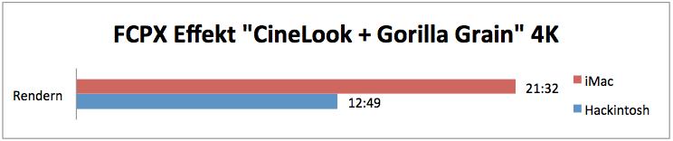 Benchmark Vergleich Hackintosh iMac - Final Cut Pro X Cinelook Gorilla Brain FullHD